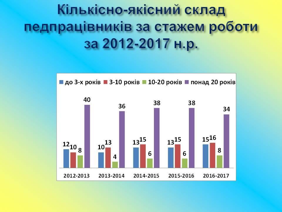 %d1%81%d0%bb%d0%b0%d0%b9%d0%b411