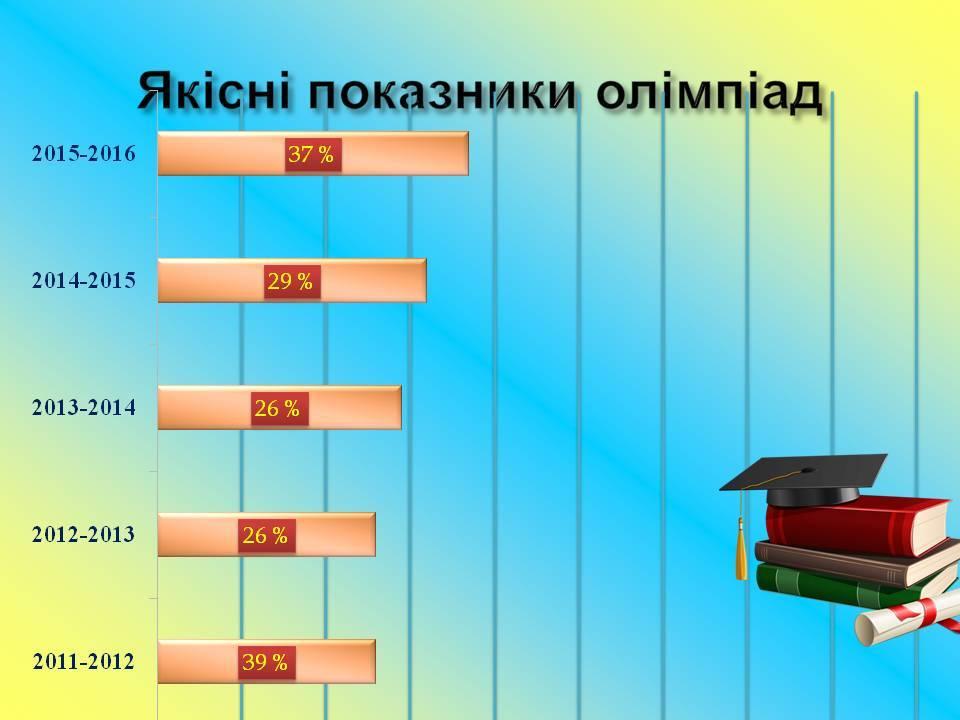 %d1%81%d0%bb%d0%b0%d0%b9%d0%b420