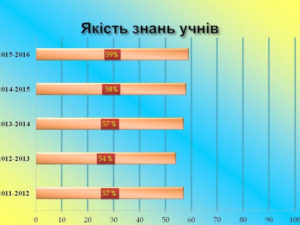 %d1%81%d0%bb%d0%b0%d0%b9%d0%b421