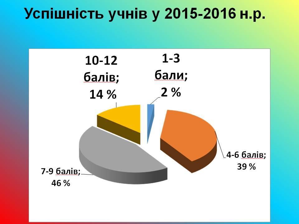 %d1%81%d0%bb%d0%b0%d0%b9%d0%b423