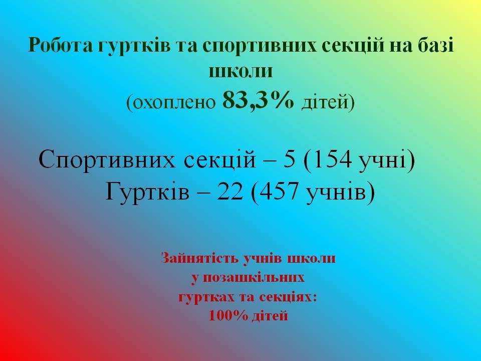 %d1%81%d0%bb%d0%b0%d0%b9%d0%b428